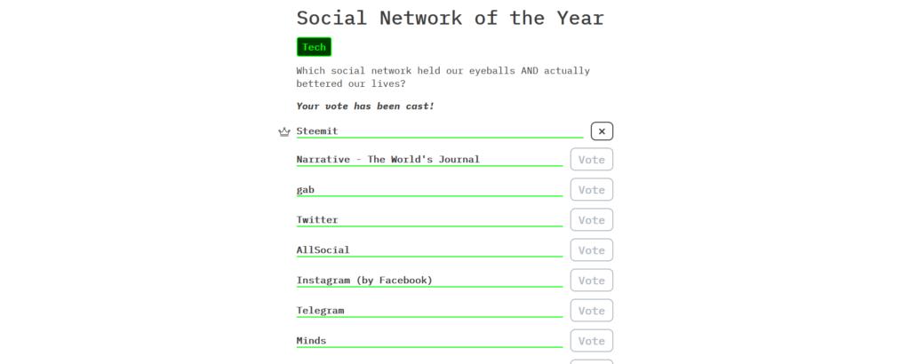Hackernoon Noonies Award Best Social Media Steemit Facebook Twitter Gab